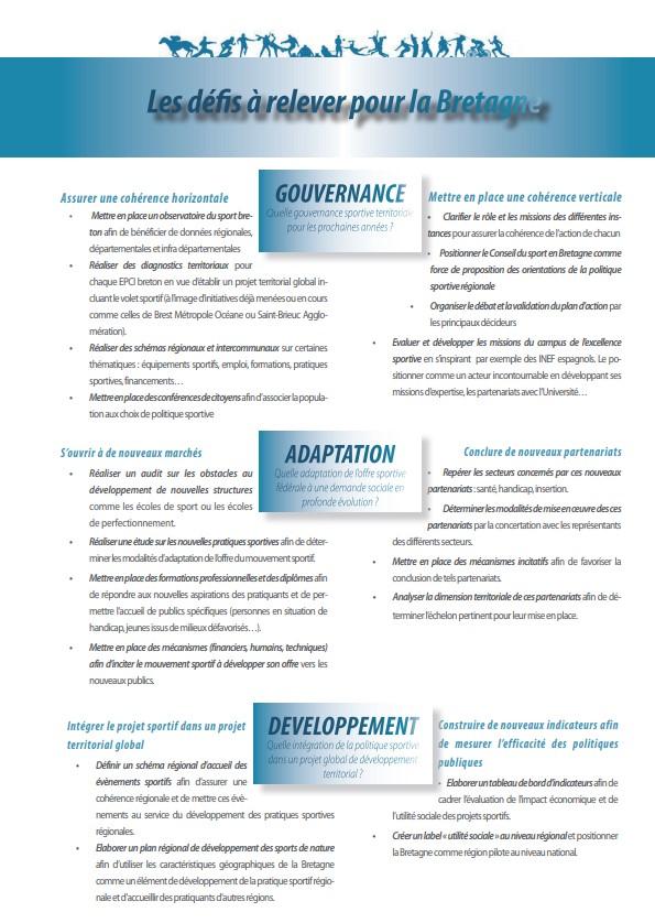 Plaquette présentation étude sport breton 5