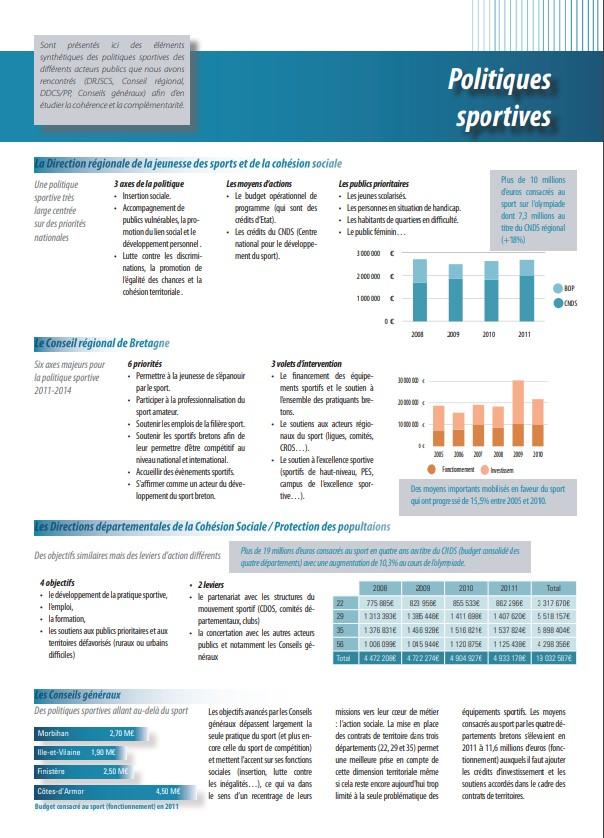 Plaquette présentation étude sport breton 6